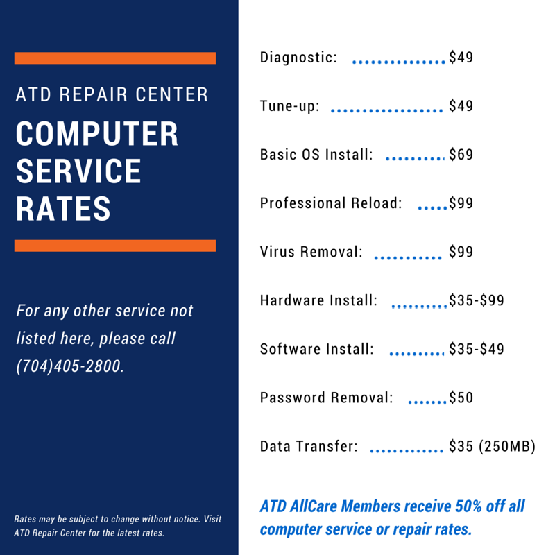 ATD Computers repair rates